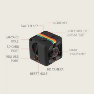 Mini Hidden Spy Camera with Built In DVR Functions